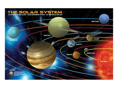 The Solar System for Kids