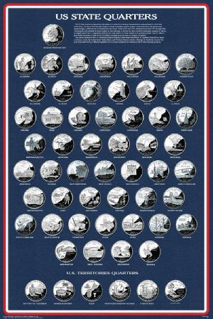United States Most Popular Quarters Educational Poster Print