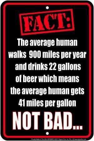 Beer Fact Tin Sign