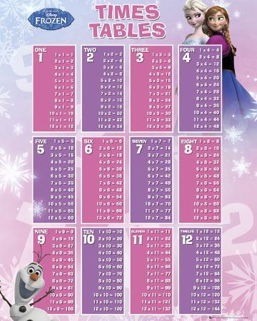 Frozen - Times Table
