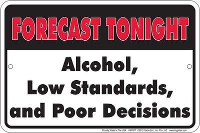 Tonights Forecast