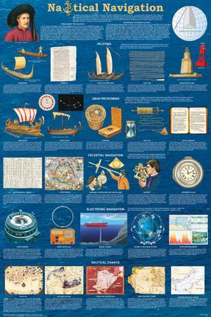 Nautical Navigation