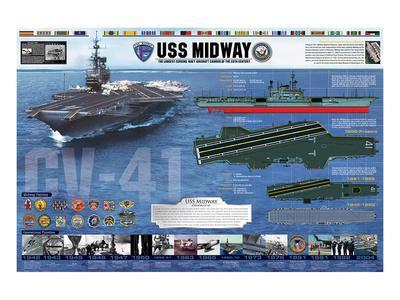 USS Midway - History