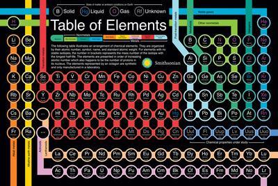Smithsonian - Periodic Table Of Elements