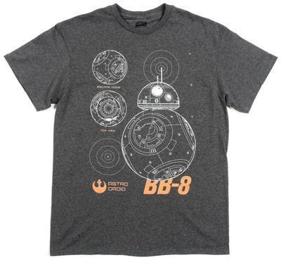 Star Wars The Force Awakens- BB-8