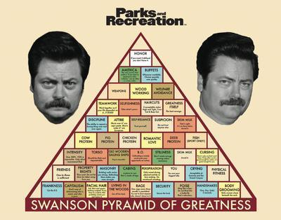Parks And Recreation- Pyramid Of Greatness