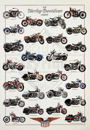 The Harley-Davidson Legend
