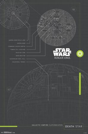 Star Wars: Rogue One- Super Weapon Plans