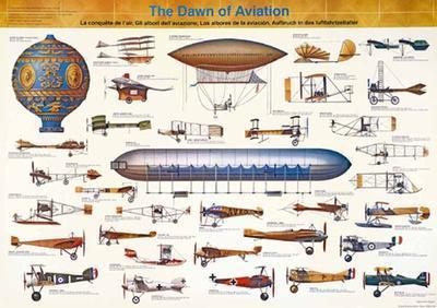 The Dawn Of Aviation (Italian)