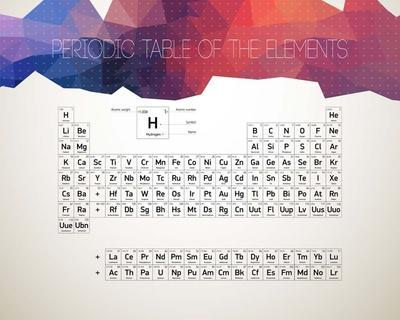 Periodic Table Of The Elements Abstract Low Poly Shape