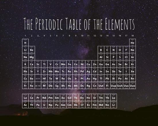 The Periodic Table Of The Elements Night Sky Purple Posters By Color