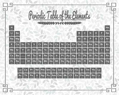 Periodic Table Gray and Teal Leaf Pattern Light