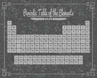 Periodic Table Gray and Teal Leaf Pattern Dark