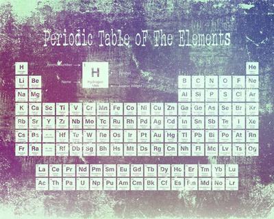 Periodic Table Purple Grunge Background