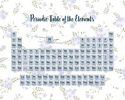 Periodic Table Of The Elements Blue Floral