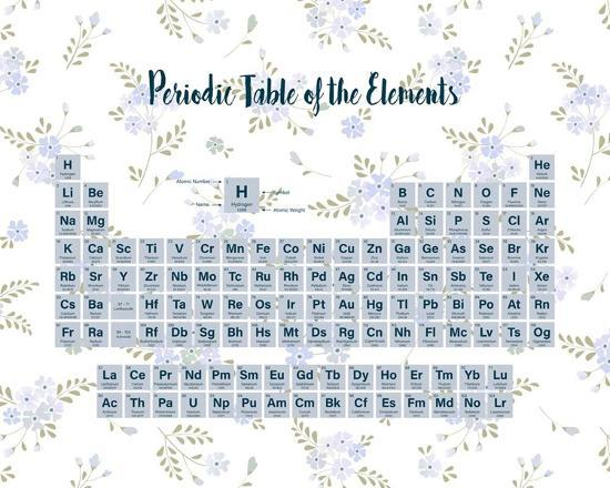 Periodic Table Of The Elements Blue Fl