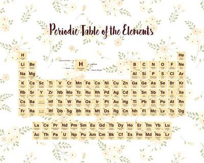 Periodic Table Of The Elements Yellow Floral