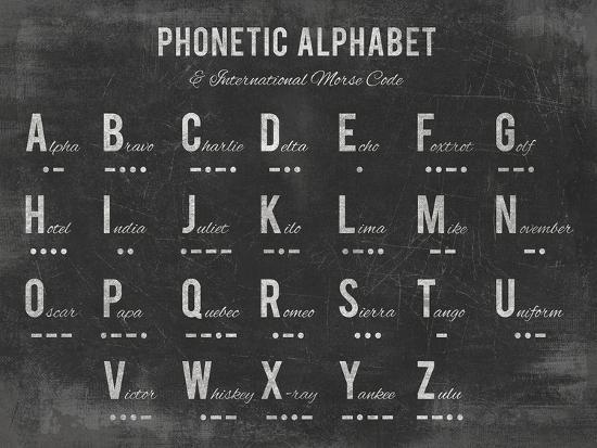 Phonetic Alphabet Giclee Print The Vintage Collection Allposters Com