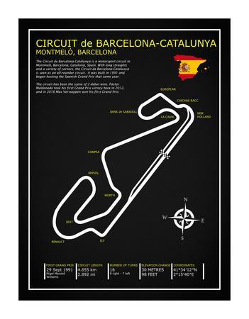 Barcelona-Catalunya Circuit BL