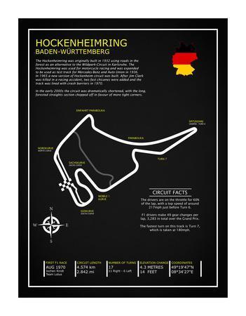 Hockenheimring Circuit BL