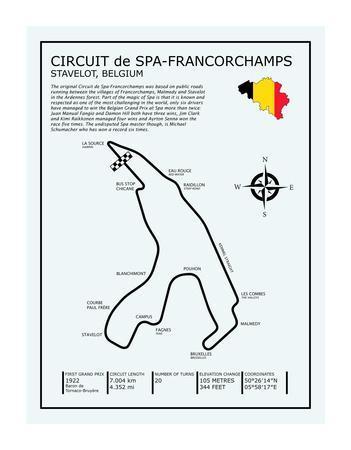 Spa-francorchamps Circuit