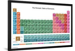 Periodic Table Of Elements 16