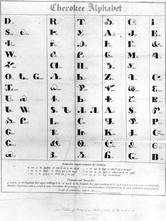 "Cherokee Alphabet, from Pendelton's ""Lithography,"" 1835"