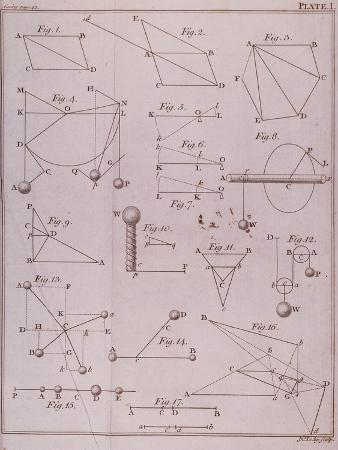 """Plate I, Illustrating Law II from Volume I of """"The Mathematical Principles of Natural Philosophy"""""""