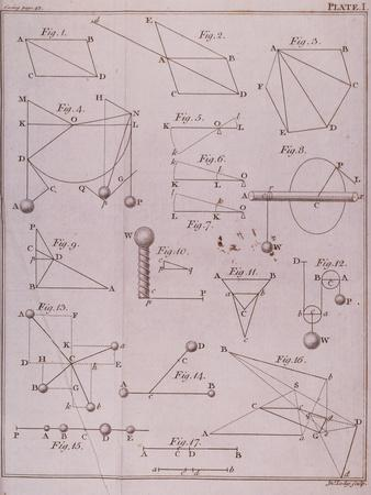 "Plate I, Illustrating Law II from Volume I of ""The Mathematical Principles of Natural Philosophy"""