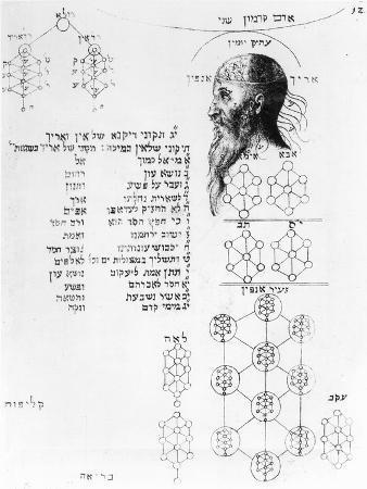 Jewish Manuscript Illustrating Phrenology