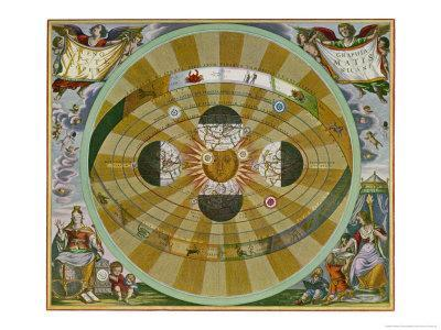 Representation of His System Showing Earth Circling the Sun