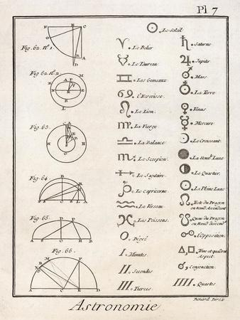 Astronomical Signs