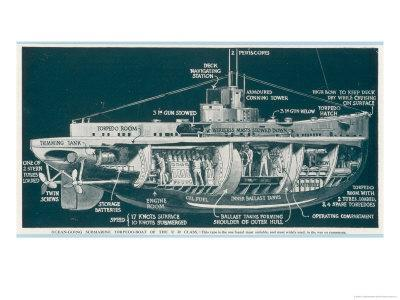 The U-30 Class of Untersee- Boot the Type Most Generally Used for Attacks on Shipping