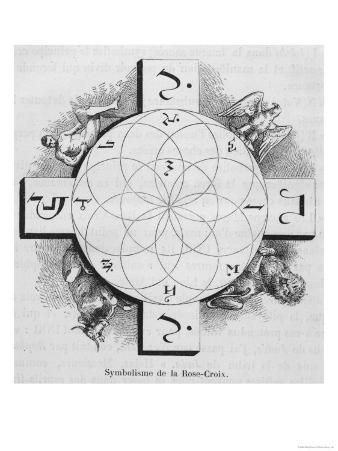 Symbolic Representation of the Rosy Cross Symbol of the Rosicrucians