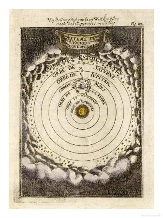 The Solar System According to Copernicus