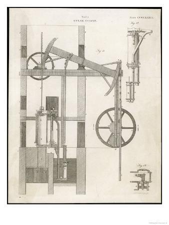 Watt's Steam Engine Circa 1765