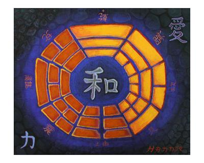 Feng Shui Dharma Bagua
