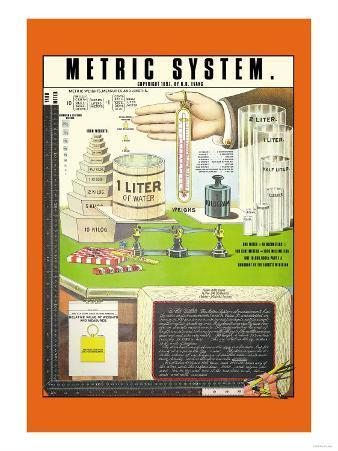 Metric System, c.1897