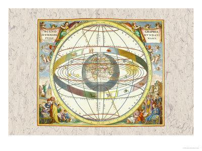 The Ptolemaic View of the Universe