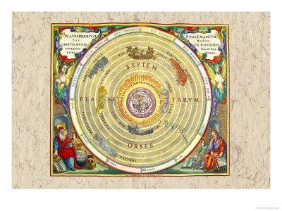 The Ptolemaic Understanding of the Universe