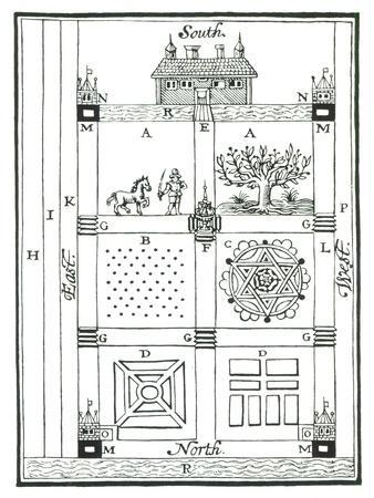 Designs For a Sectioned Garden, from The New Orchard Garden, by William Lawson, Published 1618