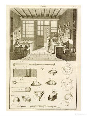 Manufacture of Hats and Hat Designs, from Encyclopedie Des Sciences et Metiers by Denis Diderot