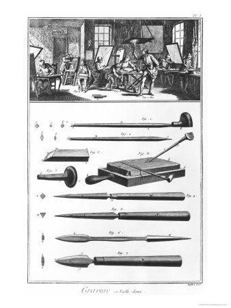 Engraving Workshop, Chapter on Engraving, Plate I, Encyclopedia by Denis Diderot