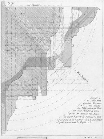 The Tuscan Cornice, Book on Geometry, Published Avec Privilege du Roy et E.. du Gouvernement