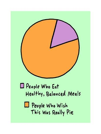 Healthy Pie Chart Prints At Allposters