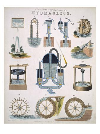 Hydraulics, illustrations of Natural Philosophy, published in 'Popular Diagrams' by James Reynolds