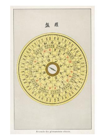 Feng-Shui Compass
