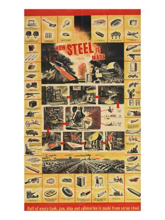 """""""How Steel is Made"""", Circa 1943"""