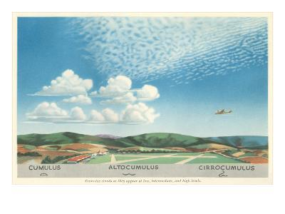 Cumulus, Altocumulus and Cirrocumulus Clouds