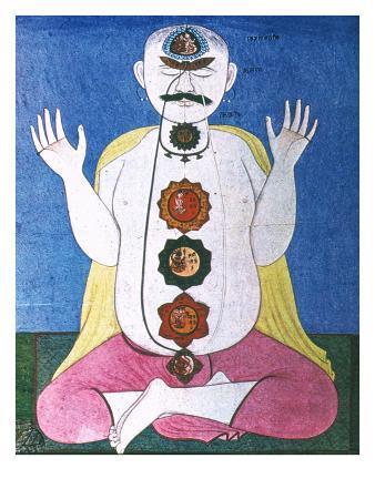 Hindu Chakras Wheels